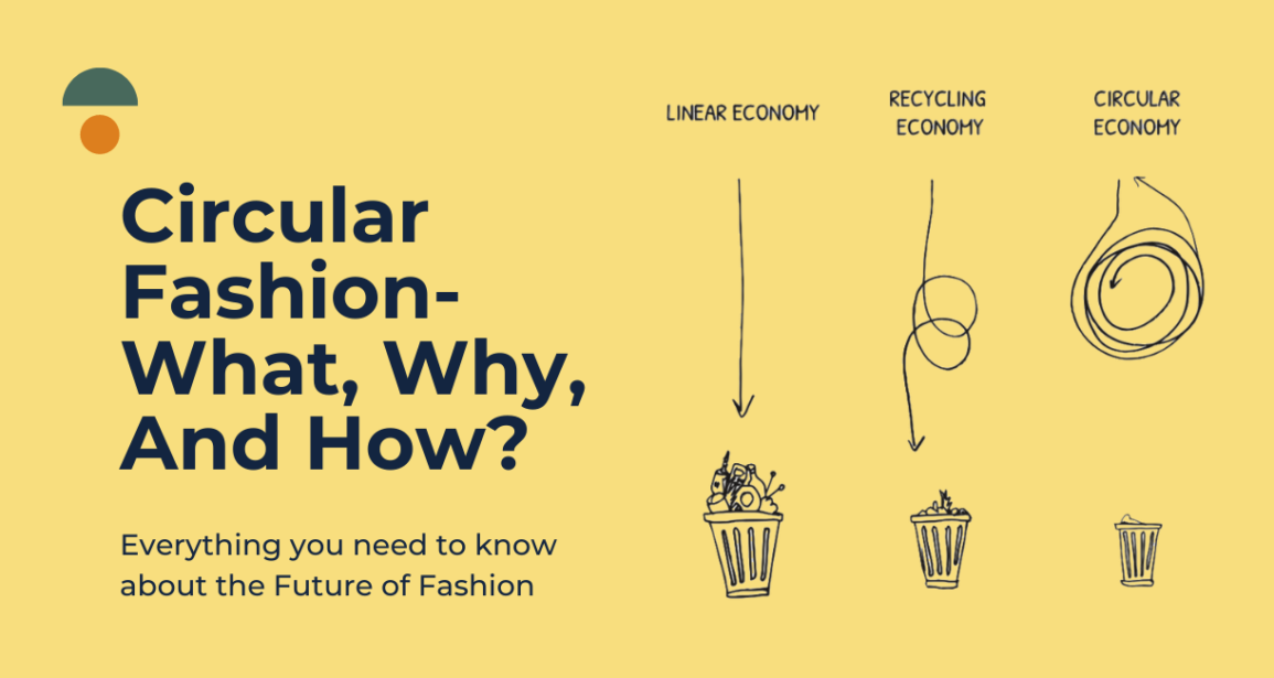 Circular Fashion- What, Why, And How? Everything You Need To Know About The Future of Fashion